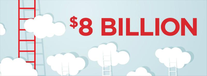 billion sm